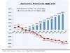 '국산 바이오시밀러' 글로벌 시장 선두주자 부상