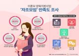 국회서 12일 미혼모 자조모임 사례 발표 및 양육지원 방안 논의