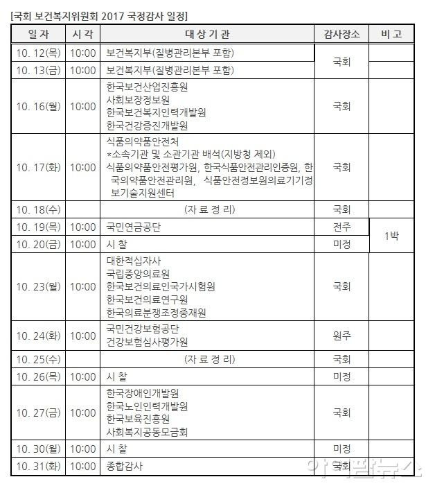 2017 복지위 국감 일정.jpg