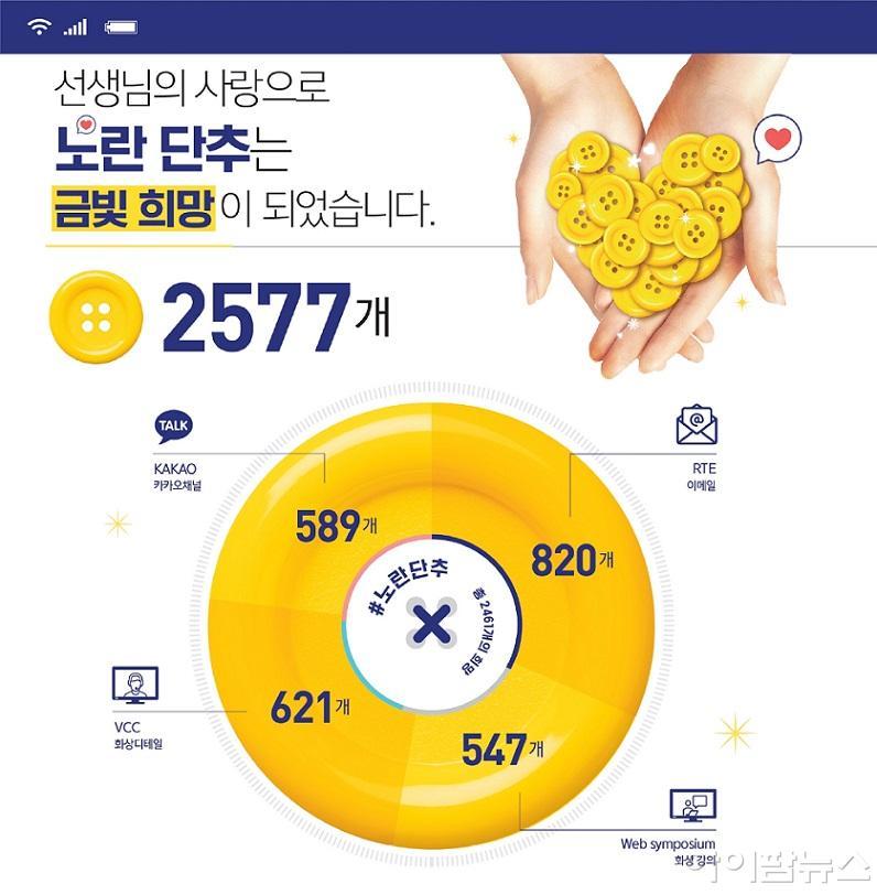 한국화이자제약.jpg