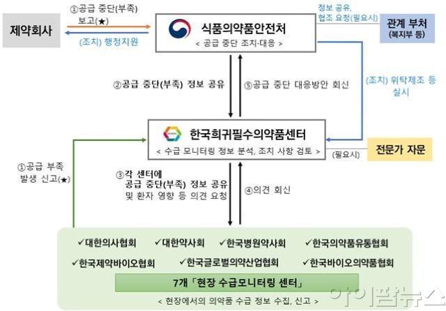 7개단체.jpg
